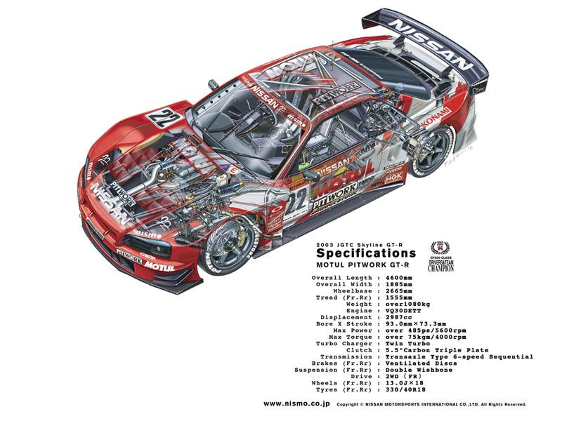 My dream GTR! - GT-R Register - Nissan Skyline and GT-R Drivers Club